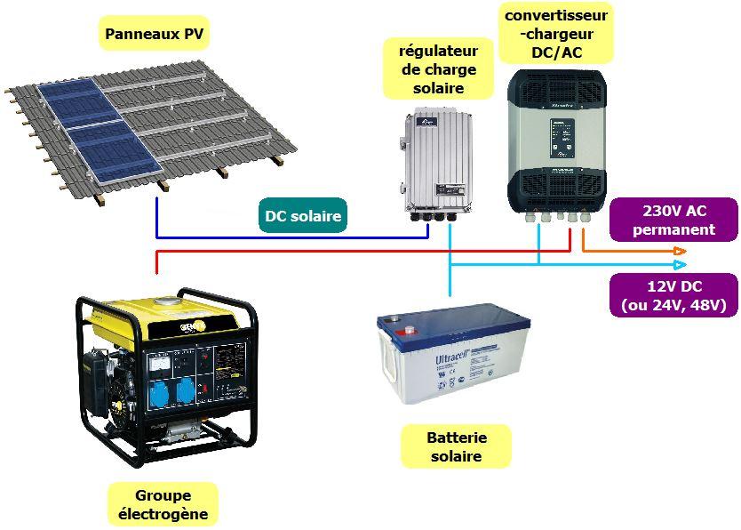 shema solaire autonome hybride