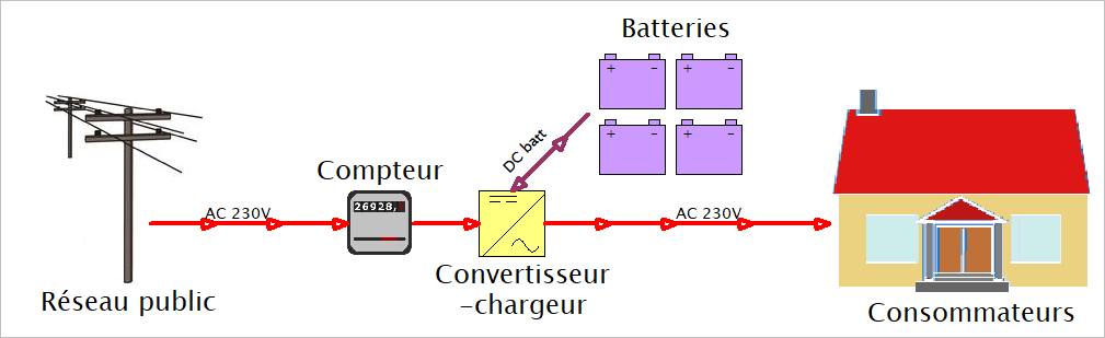 shéma kit energy en backup